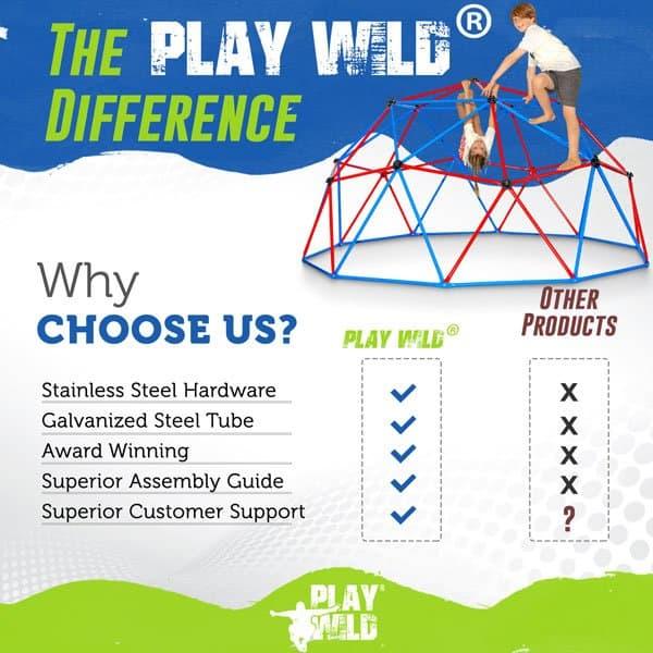 Play Wild Backyard Climbing Dome vs Competitor Climbing Domes